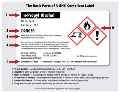 GHS label example with call-outs